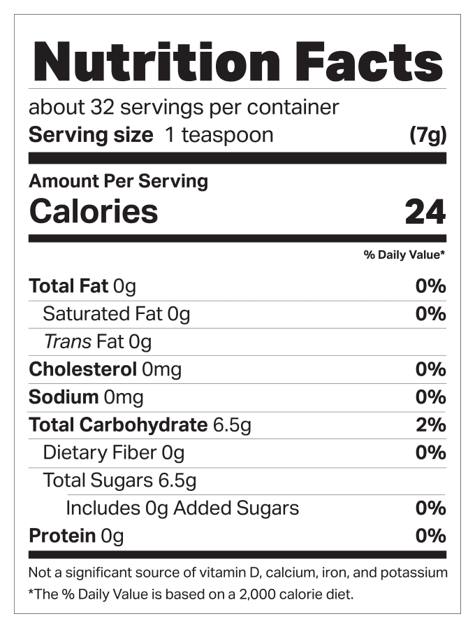 Red Belly Hemp Honey nutrition facts